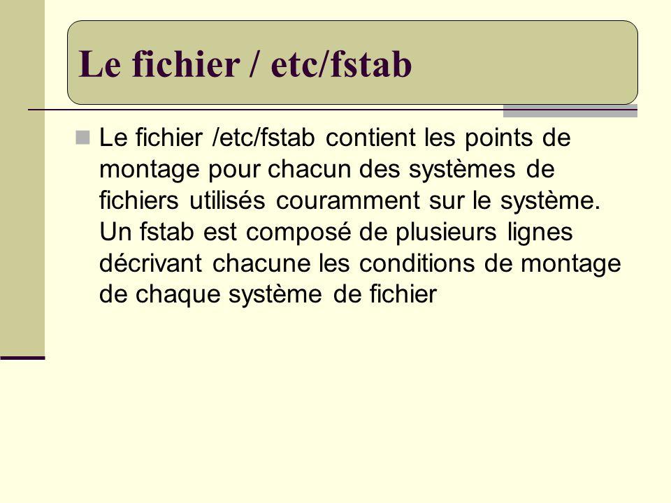 Le fichier / etc/fstab