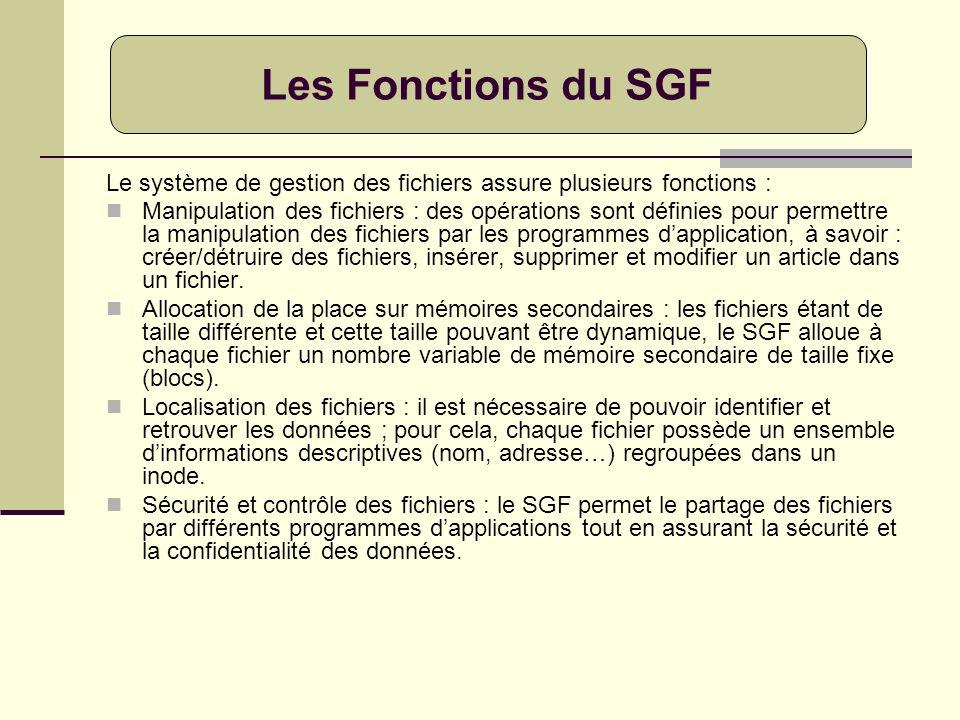 Les Fonctions du SGF Le système de gestion des fichiers assure plusieurs fonctions :
