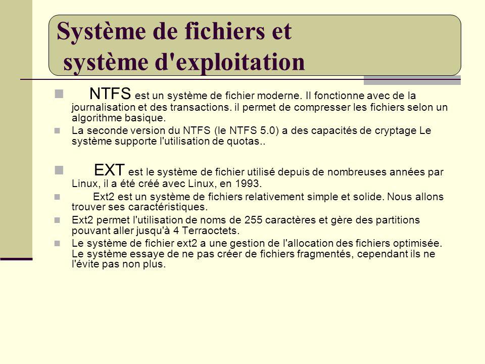 Système de fichiers et système d exploitation