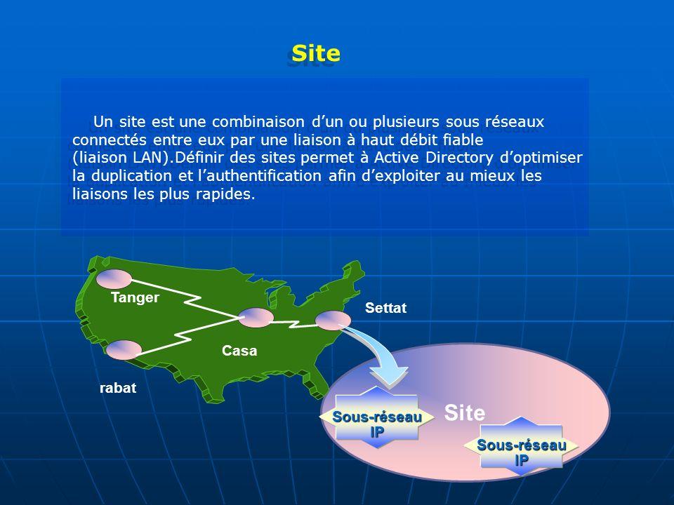 Site Site Un site est une combinaison d'un ou plusieurs sous réseaux