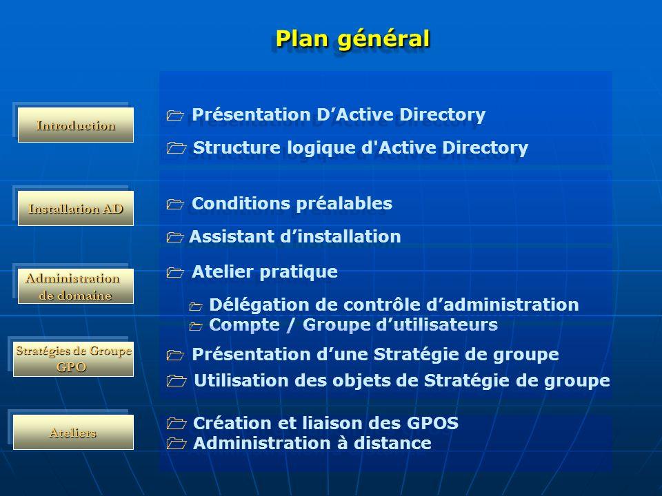 Plan général  Structure logique d Active Directory