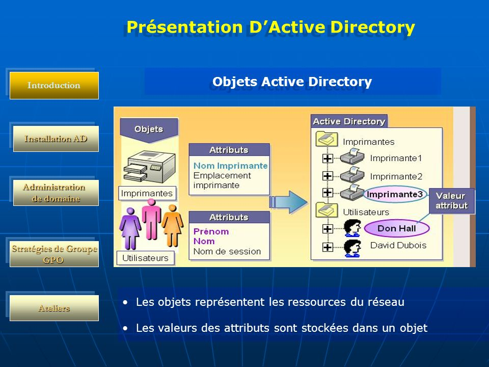 Objets Active Directory