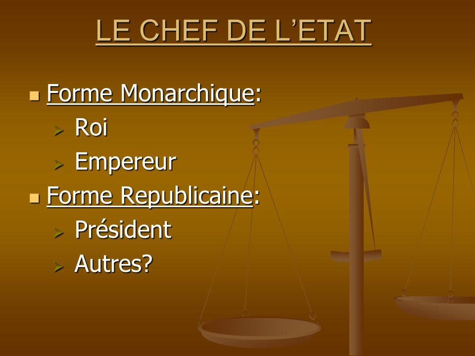 LE CHEF DE L'ETAT Forme Monarchique: Roi Empereur Forme Republicaine: