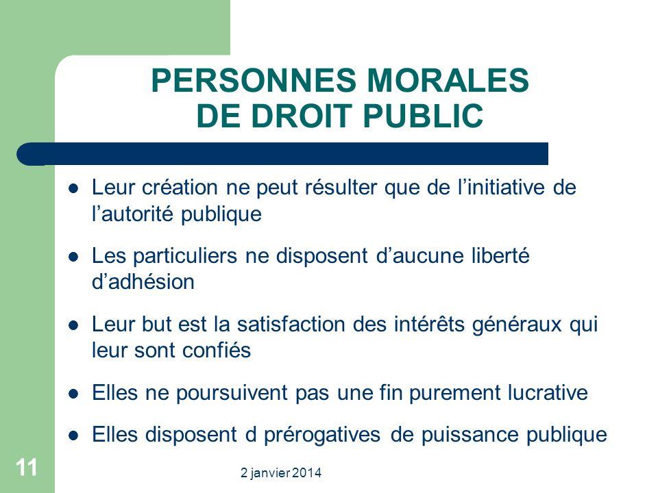 PERSONNES MORALES DE DROIT PUBLIC