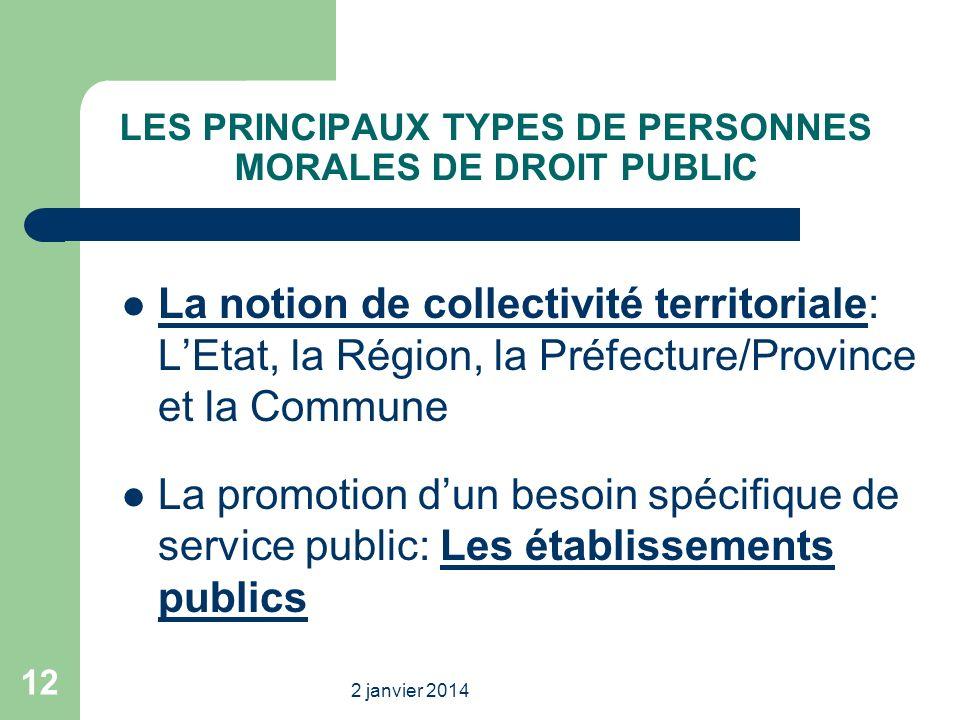 LES PRINCIPAUX TYPES DE PERSONNES MORALES DE DROIT PUBLIC