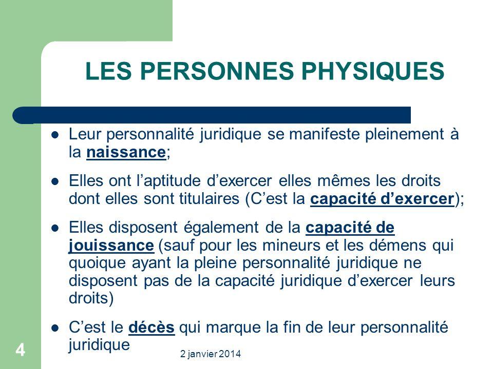 LES PERSONNES PHYSIQUES