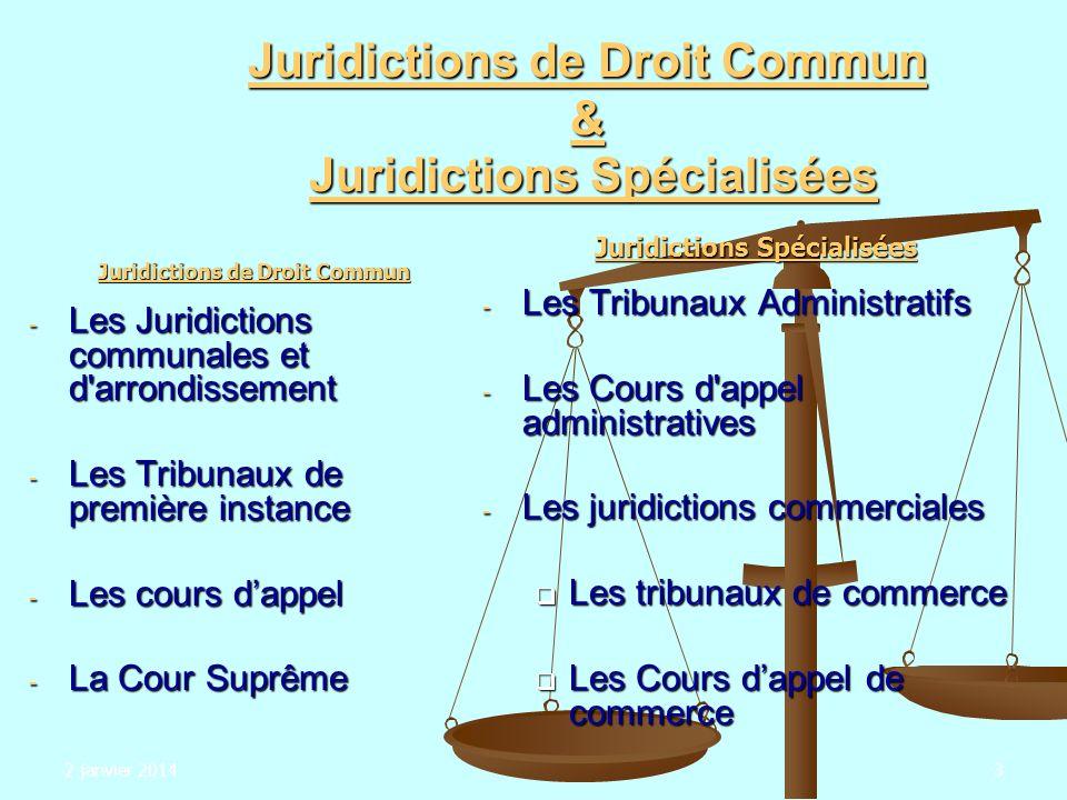 Juridictions de Droit Commun & Juridictions Spécialisées