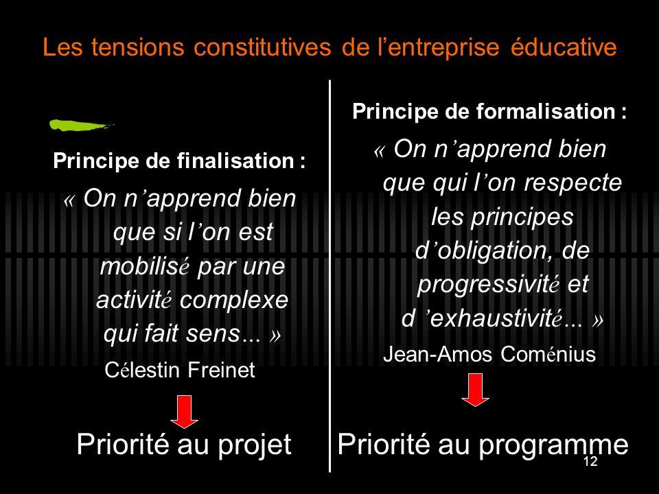 Principe de formalisation : Principe de finalisation :