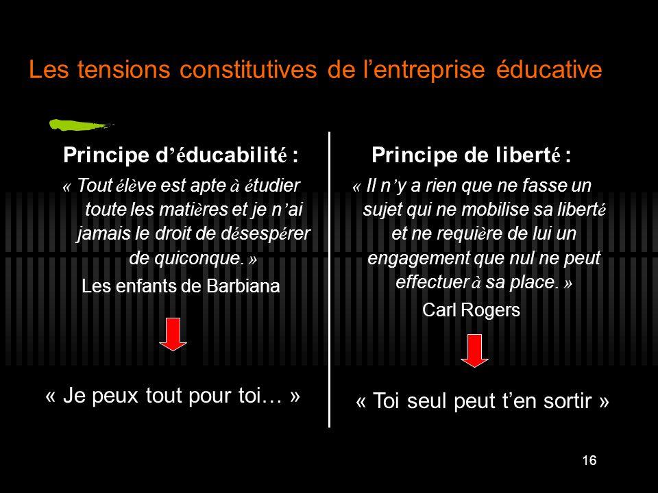 Principe d'éducabilité :