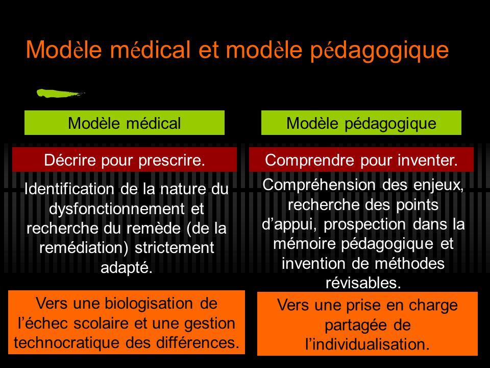 Modèle médical et modèle pédagogique