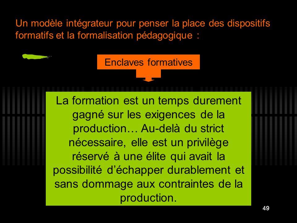Un modèle intégrateur pour penser la place des dispositifs formatifs et la formalisation pédagogique :