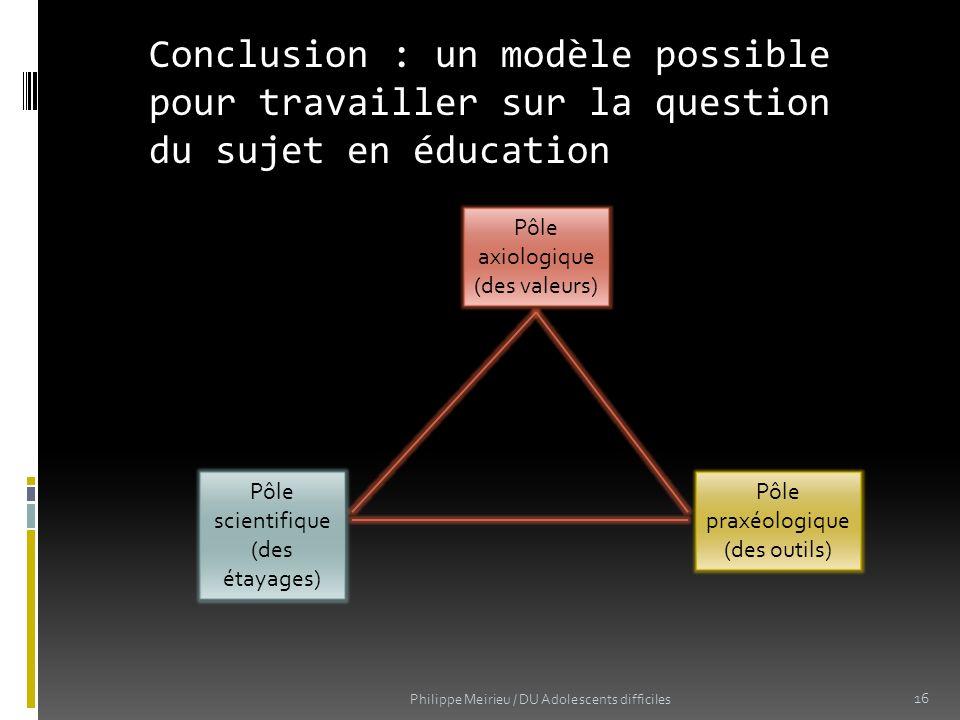 Conclusion : un modèle possible pour travailler sur la question du sujet en éducation