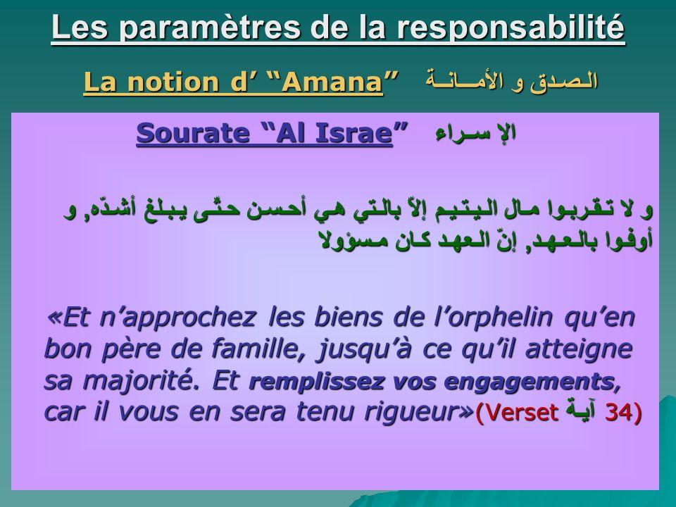 Les paramètres de la responsabilité