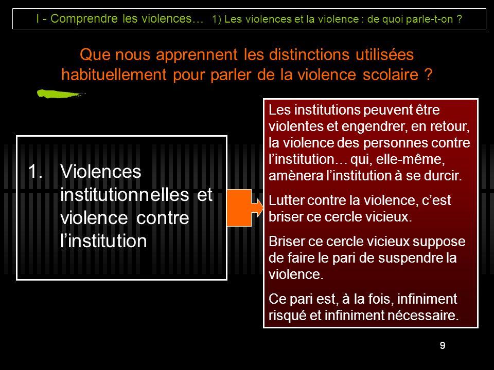 Violences institutionnelles et violence contre l'institution