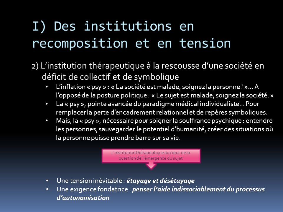 I) Des institutions en recomposition et en tension