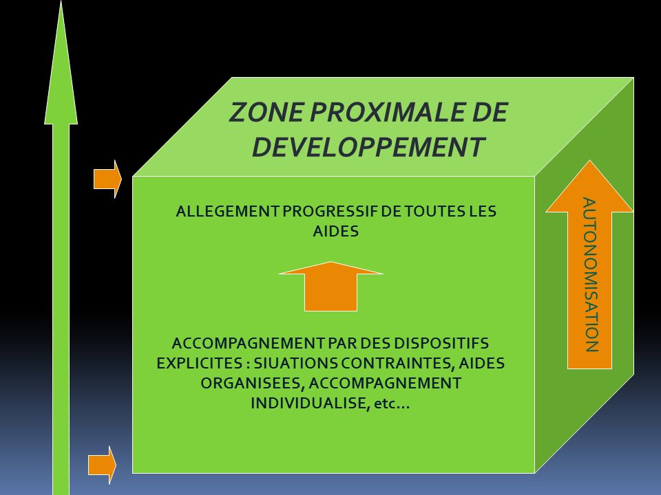 ZONE PROXIMALE DE DEVELOPPEMENT