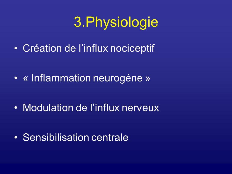 3.Physiologie Création de l'influx nociceptif