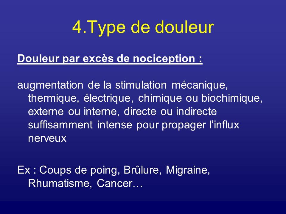 4.Type de douleur Douleur par excès de nociception :