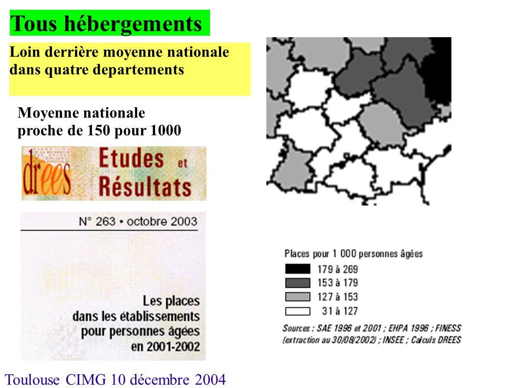 Tous hébergements Loin derrière moyenne nationale dans quatre departements.