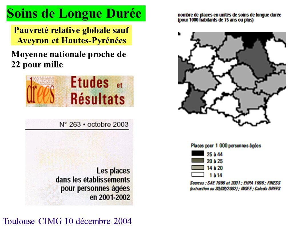 Pauvreté relative globale sauf Aveyron et Hautes-Pyrénées