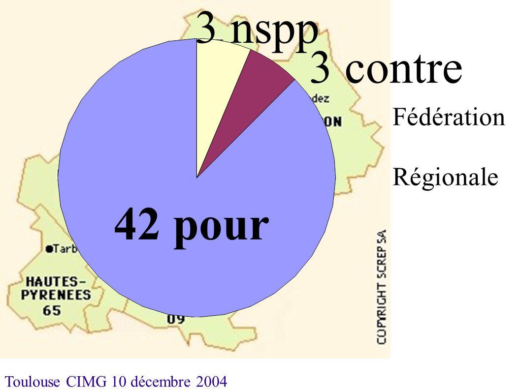 3 nspp 3 contre Fédération Régionale 42 pour