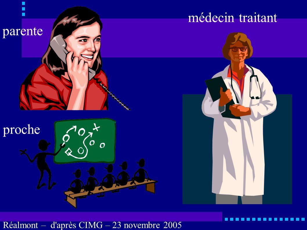 médecin traitant parente proche