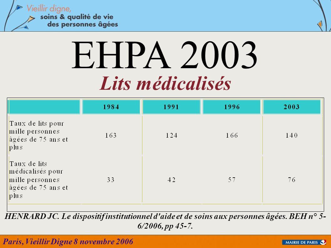 EHPA 2003 Lits médicalisés. HENRARD JC.