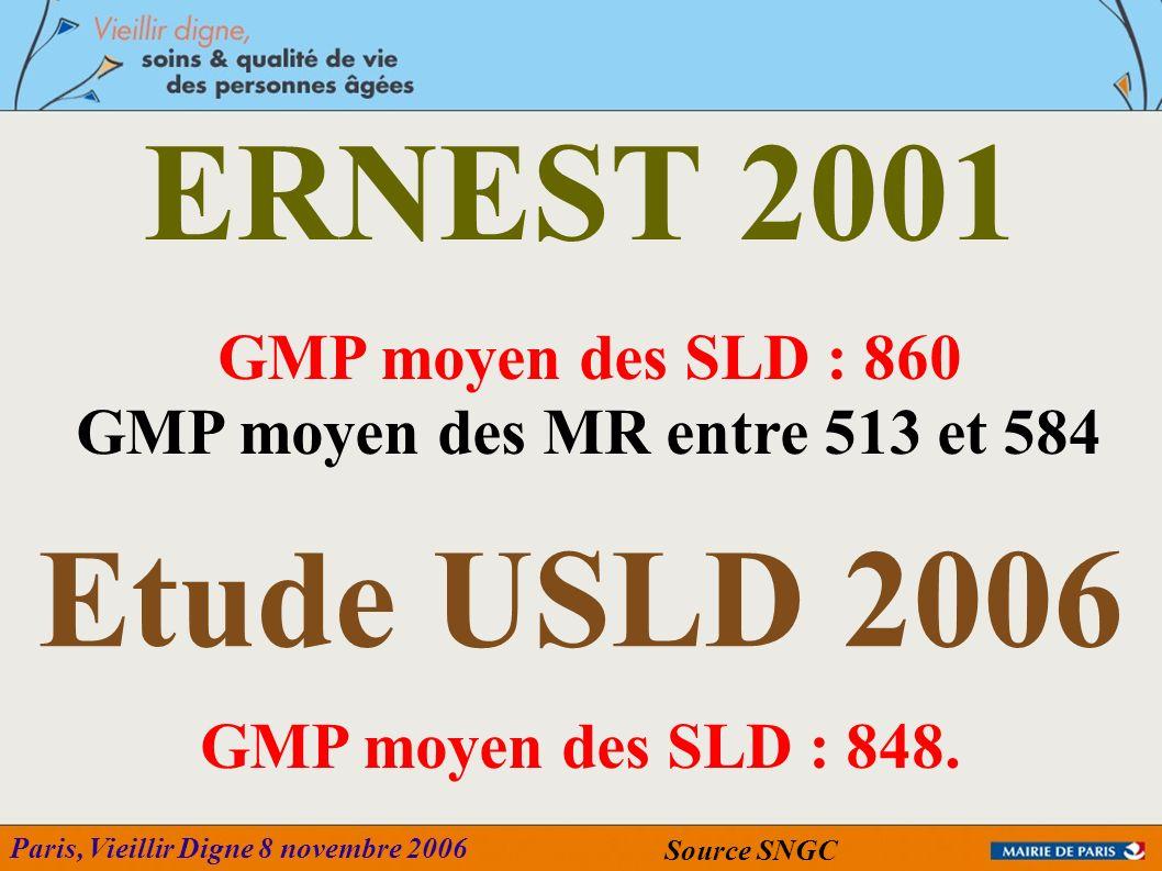 GMP moyen des MR entre 513 et 584