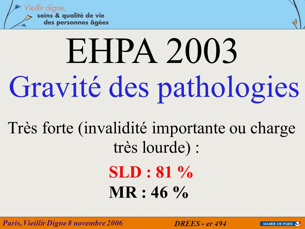 EHPA 2003 Gravité des pathologies