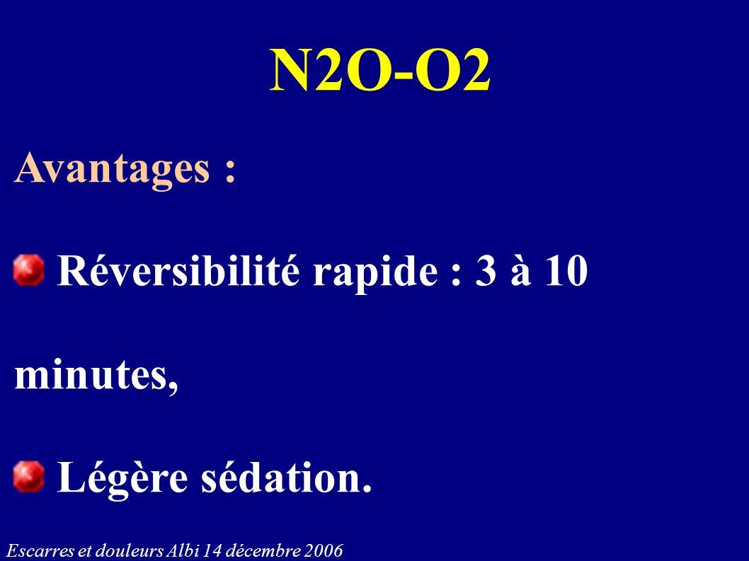 N2O-O2 Avantages : Réversibilité rapide : 3 à 10 minutes,