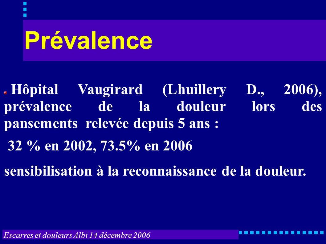 Prévalence Hôpital Vaugirard (Lhuillery D., 2006), prévalence de la douleur lors des pansements relevée depuis 5 ans :