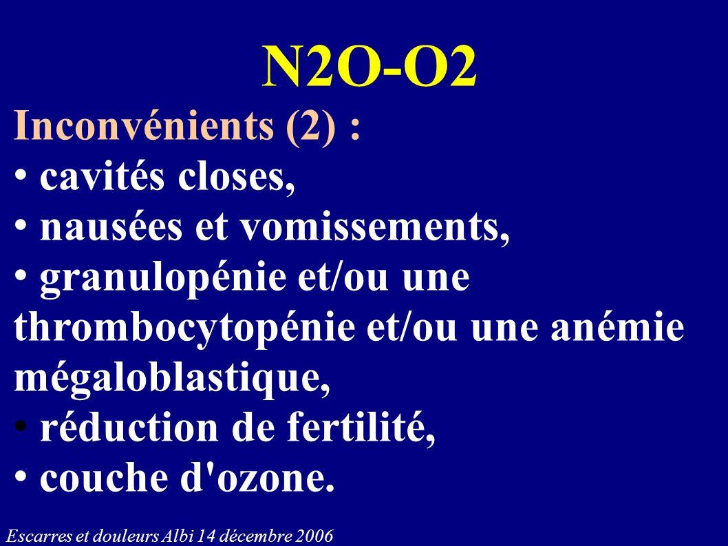 N2O-O2 Inconvénients (2) : cavités closes, nausées et vomissements,