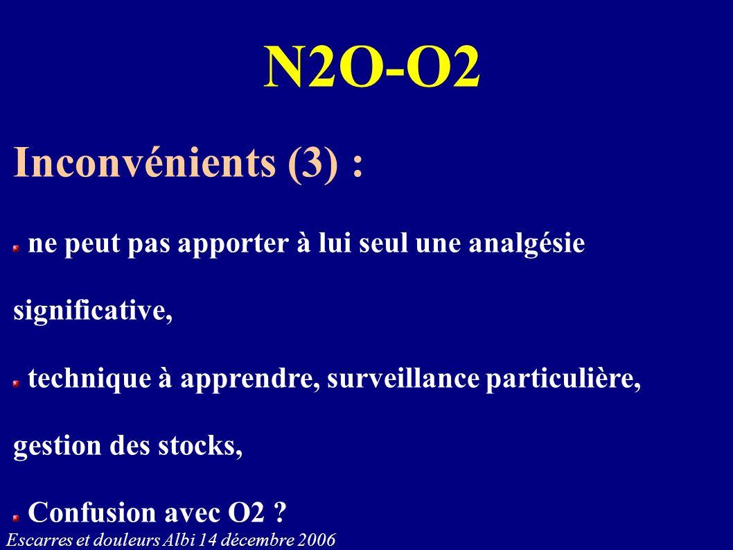 N2O-O2 Inconvénients (3) :