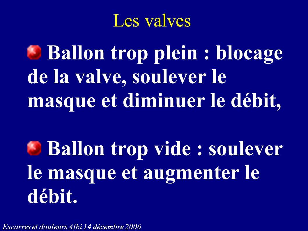 Ballon trop vide : soulever le masque et augmenter le débit.