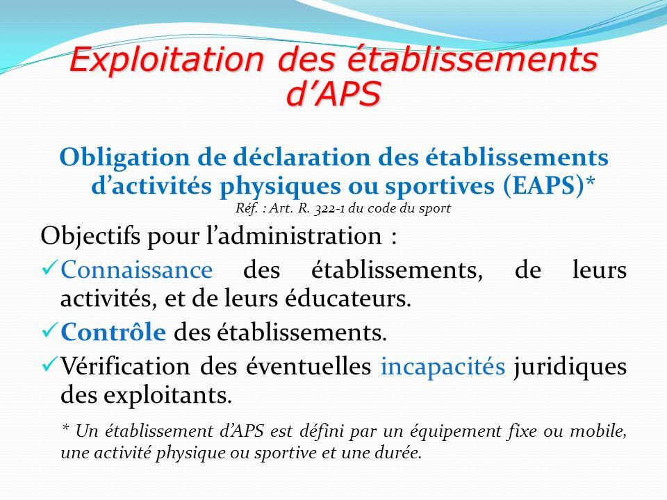 Exploitation des établissements d'APS