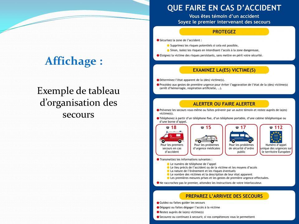 Exemple de tableau d'organisation des secours