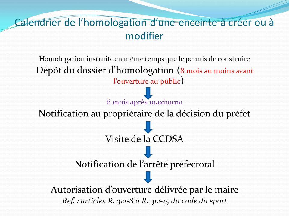 Calendrier de l'homologation d'une enceinte à créer ou à modifier