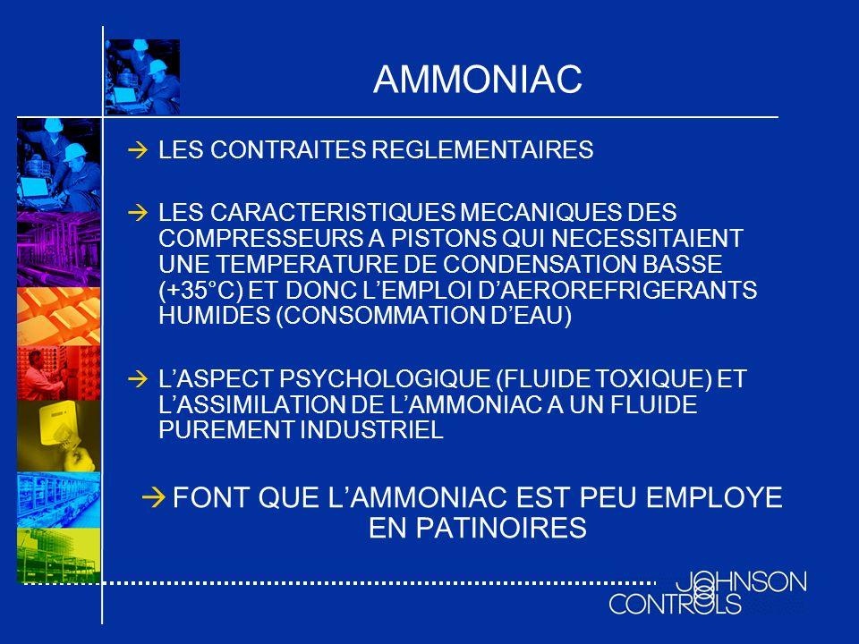 FONT QUE L'AMMONIAC EST PEU EMPLOYE EN PATINOIRES