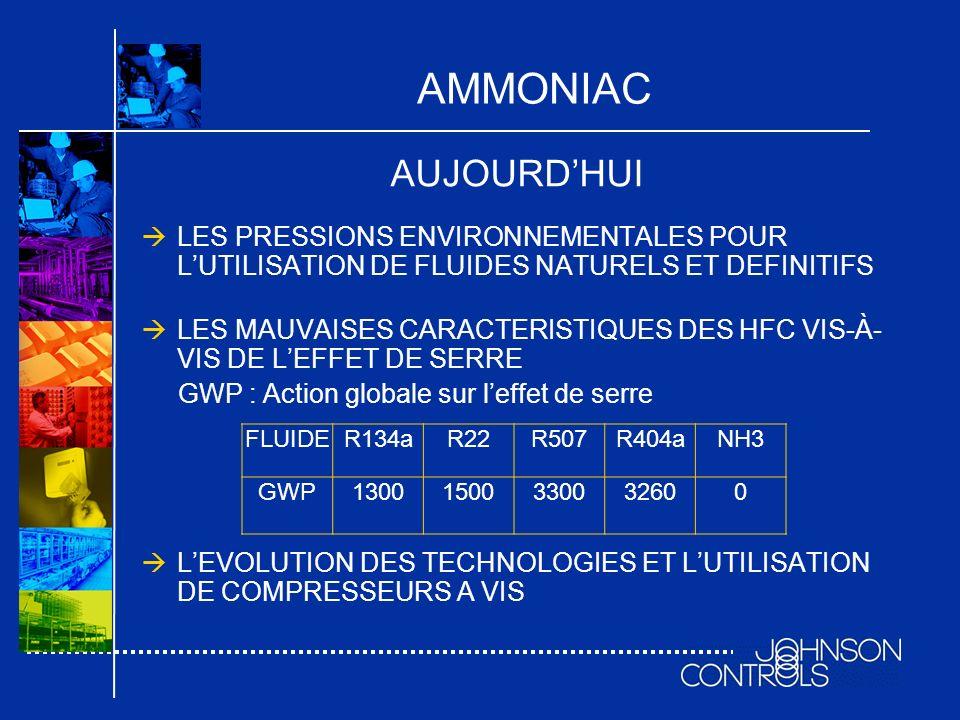 AMMONIAC AUJOURD'HUI. LES PRESSIONS ENVIRONNEMENTALES POUR L'UTILISATION DE FLUIDES NATURELS ET DEFINITIFS.