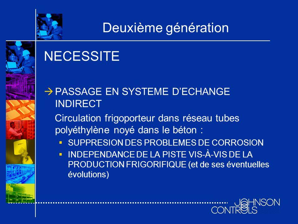 Deuxième génération NECESSITE PASSAGE EN SYSTEME D'ECHANGE INDIRECT