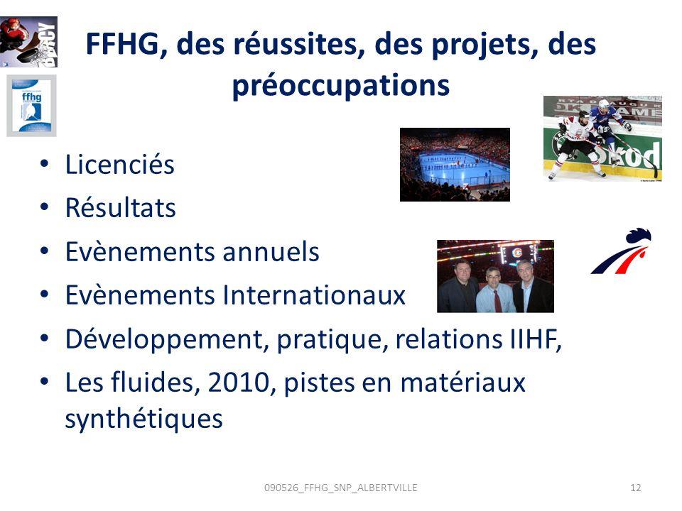 FFHG, des réussites, des projets, des préoccupations