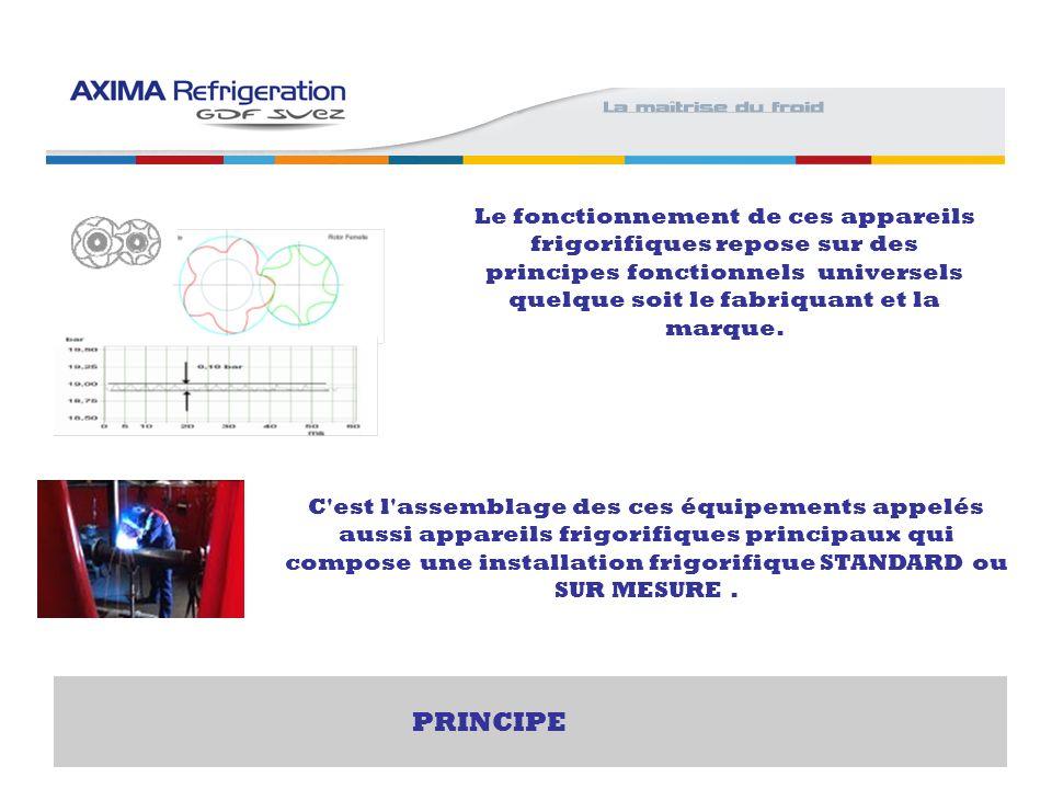 Le fonctionnement de ces appareils frigorifiques repose sur des principes fonctionnels universels quelque soit le fabriquant et la marque.
