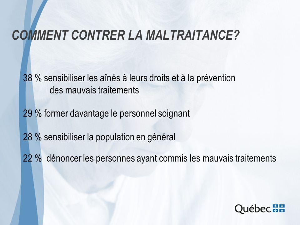 COMMENT CONTRER LA MALTRAITANCE