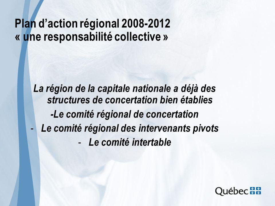 Plan d'action régional 2008-2012 « une responsabilité collective »