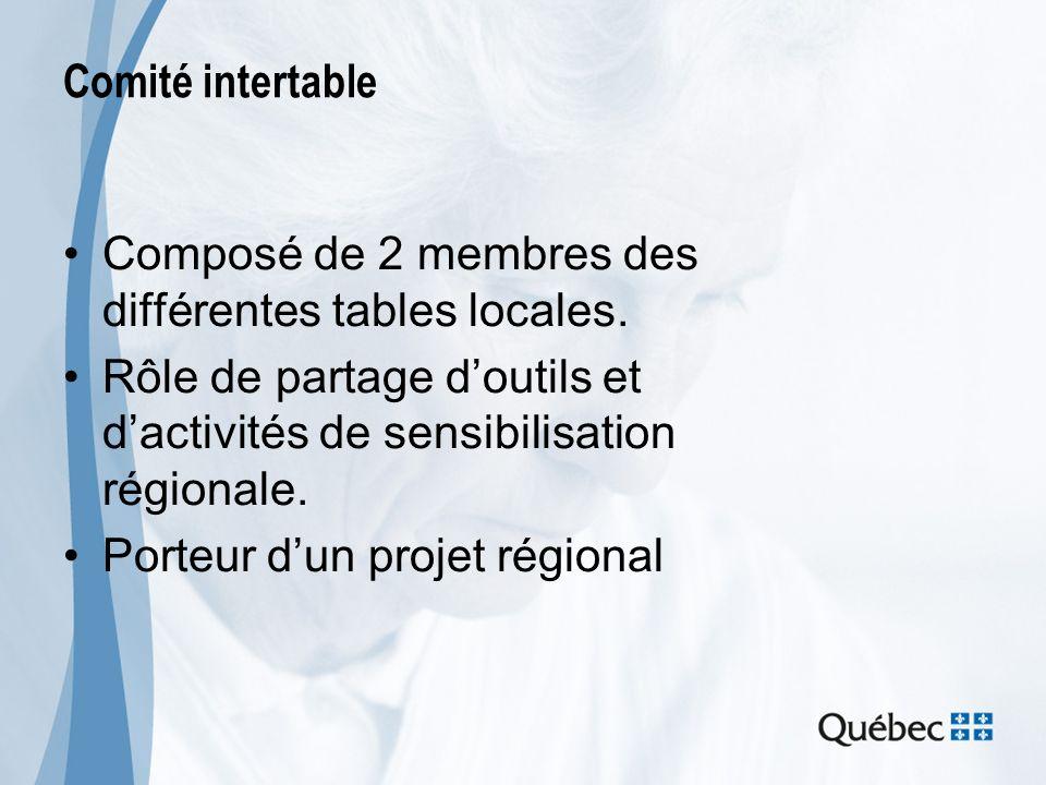 Comité intertable Composé de 2 membres des différentes tables locales. Rôle de partage d'outils et d'activités de sensibilisation régionale.