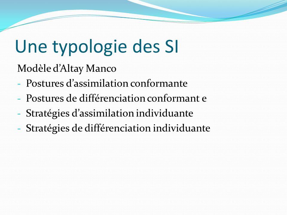 Une typologie des SI Modèle d'Altay Manco
