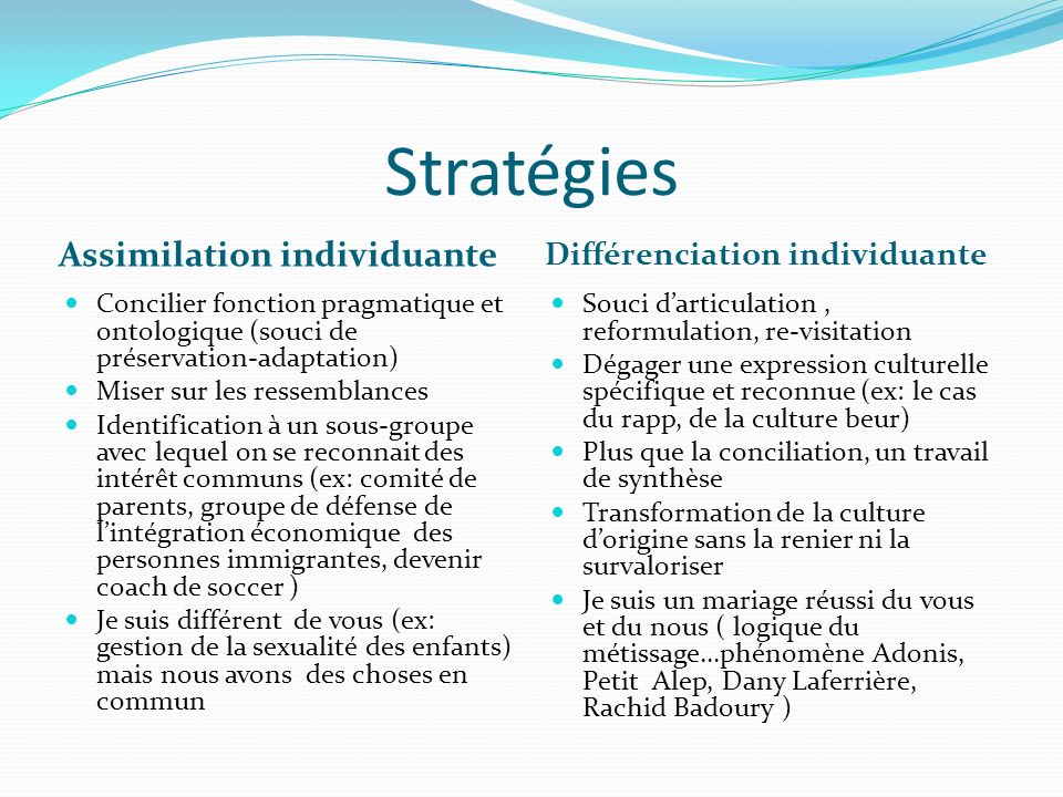 Stratégies Assimilation individuante Différenciation individuante