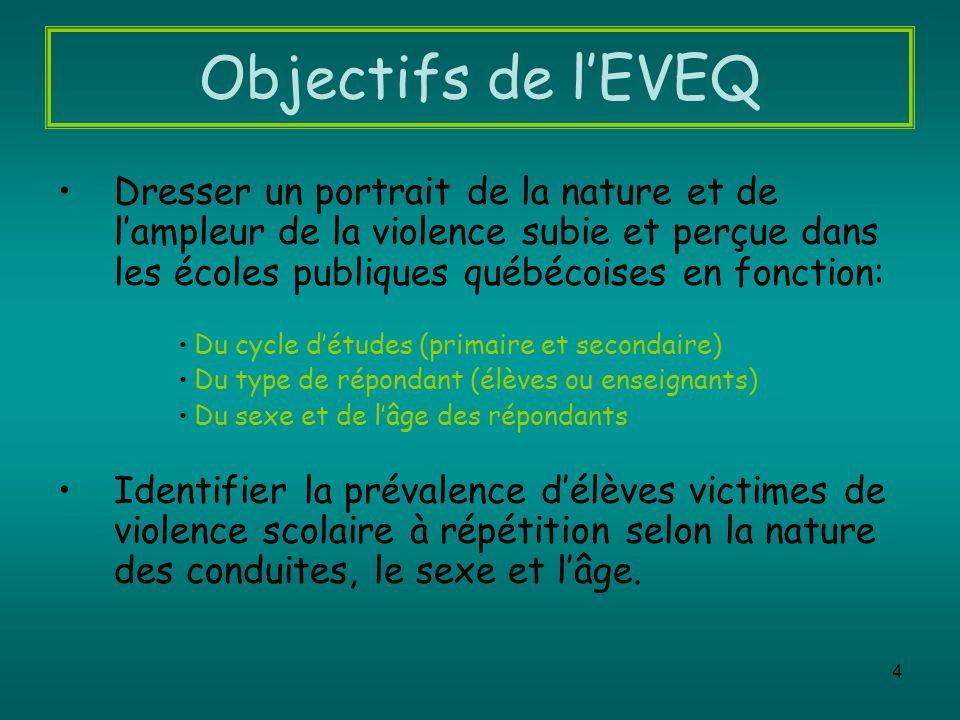 Objectifs de l'EVEQ