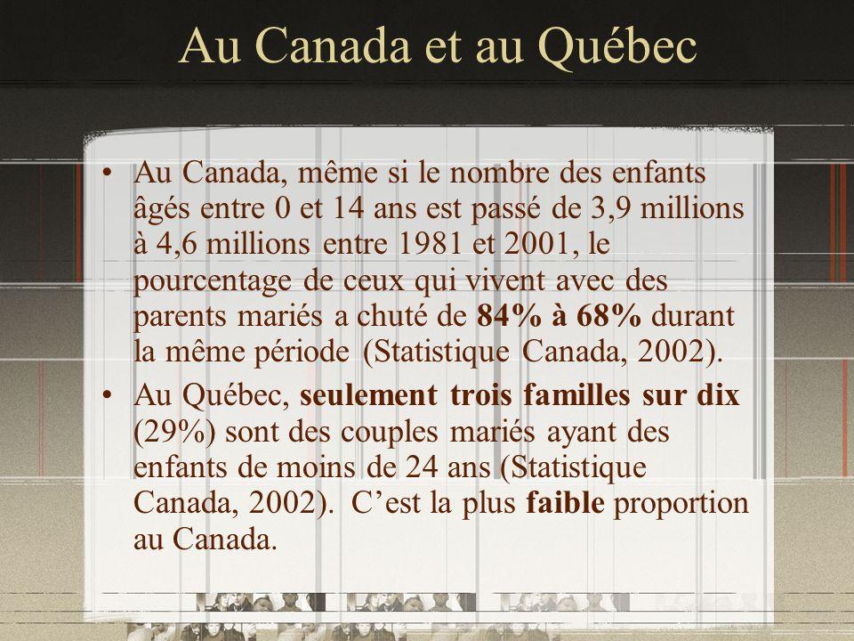 Au Canada et au Québec