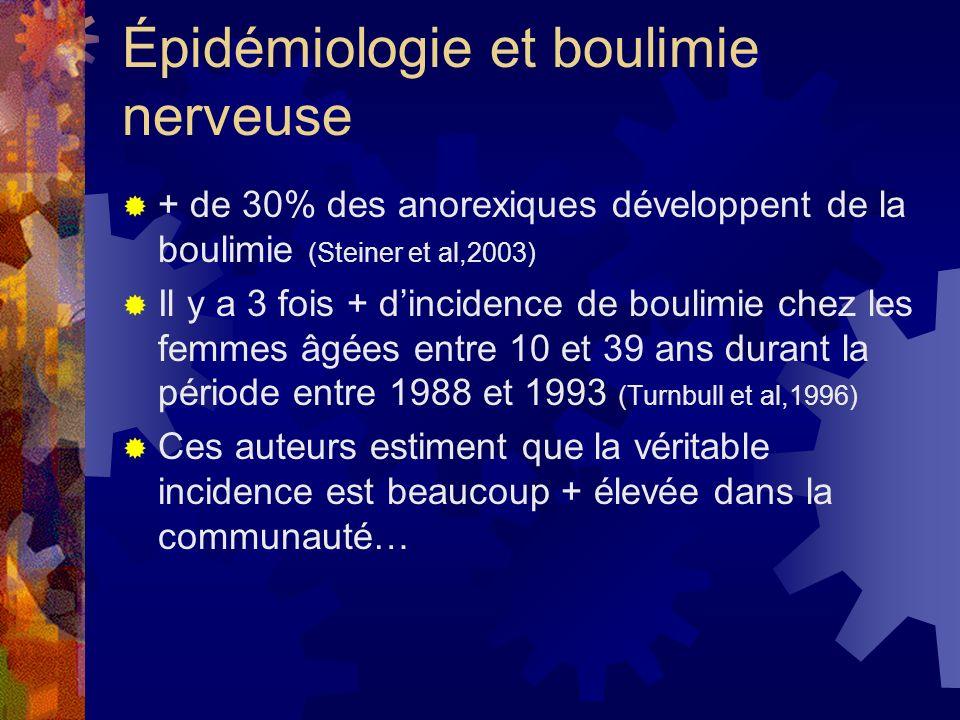 Épidémiologie et boulimie nerveuse
